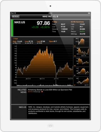 Apple iPad 4 (MD514SL/A) biely