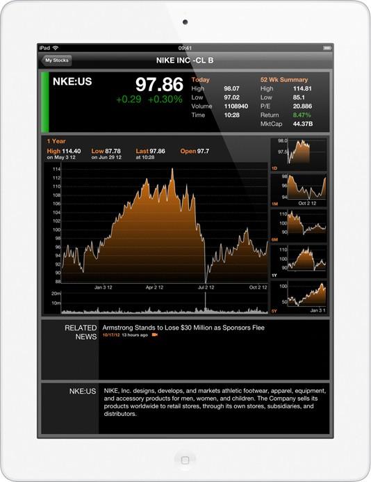 Apple iPad 4 (MD527SL/A) biely