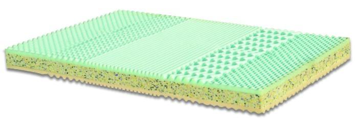 Bazár spálne Sany - Matrace 200x160x17 (poťah Lurex)