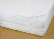 Chránič matraca s PVC, 180x200, biela