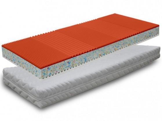 Detské matrace Matrac Tampa (80x200 cm)