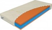Matrac FoamSpring visco