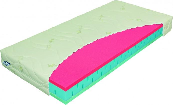 Penové Matrac Biogreen antibacterial 18
