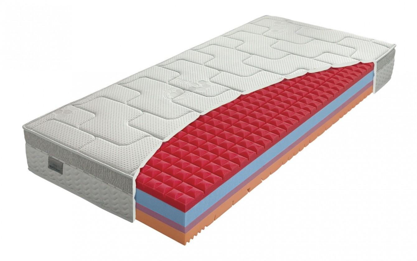 Penové matrace Matrac Aquatic Antibacterial - 90x200x22