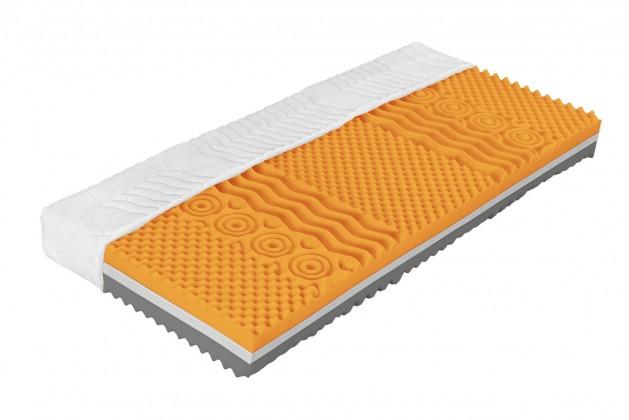 Penové matrace Matrac Body - komprimovaný - 80x200x18