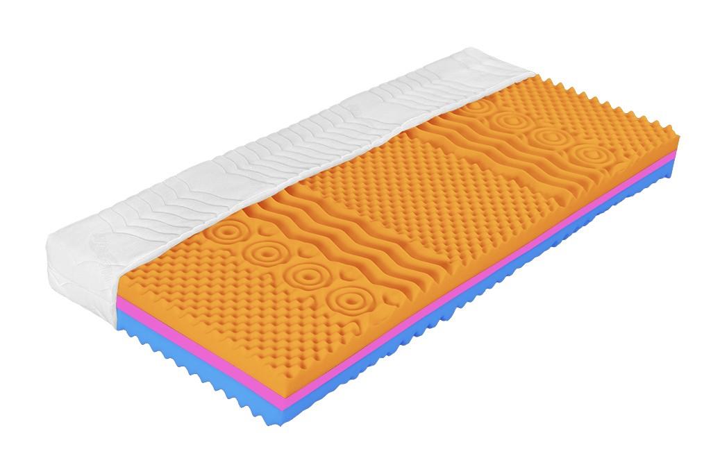 Penové matrace Matrac Body Visco - komprimovaný - 80x200x18