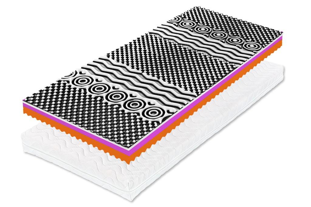 Penové matrace Matrac Flex Rollo - komprimovaný - 90x200x20