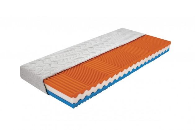 Penové matrace Matrac Lorika 21 - 90x200x21