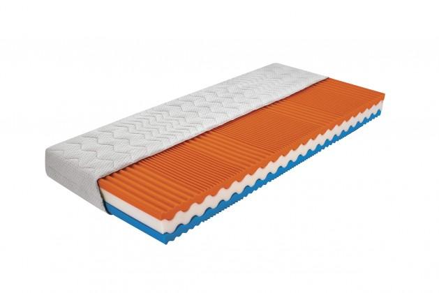 Penové matrace Matrac Lorika 24 - 90x200x24