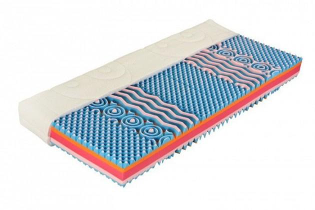 Penové matrace Matrac Primavera Visco