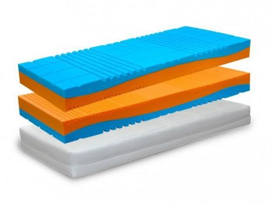 Penové matrace Matrac Siera