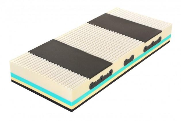 Penové matrace Matrac Spirit - 90x200x30