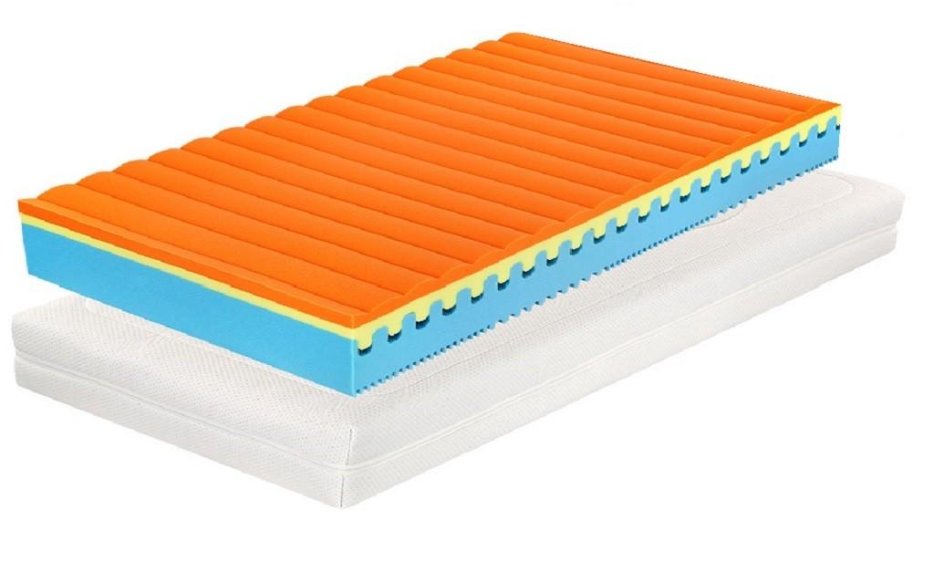 Penové matrace Matrac Sweet Sleep - 180x200x26