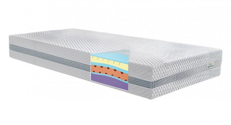 Penové matrace Matrac ThermoGel Exclusive - 90x200x27
