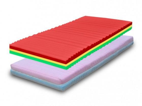 Penové matrace Matrac Tuli