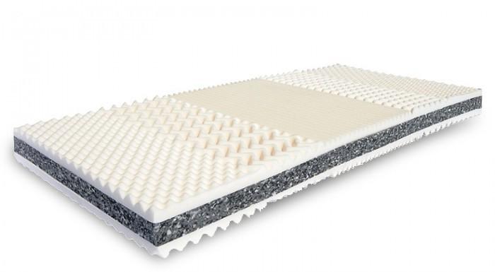 Penové matrace Prima 200x90 cm