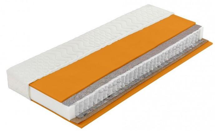 Pružinové matrace Matrac Online - 90x200x20