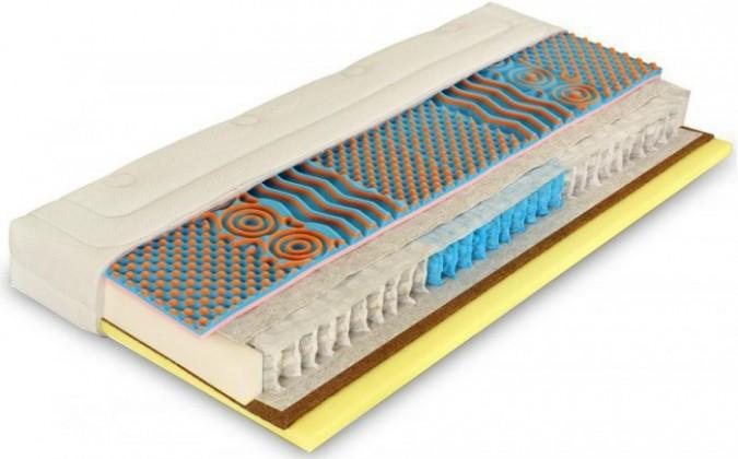 Pružinové matrace Matrac Pocket King - 90x200x24