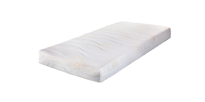 Pružinové Prima plus (pružinová matrace,200x80x22cm,nosnost 120kg)