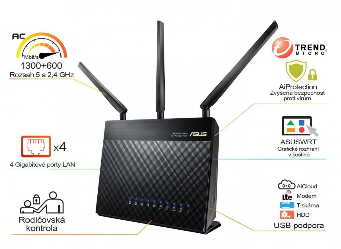 Router Asus RT-AC68 ROZBALENÉ
