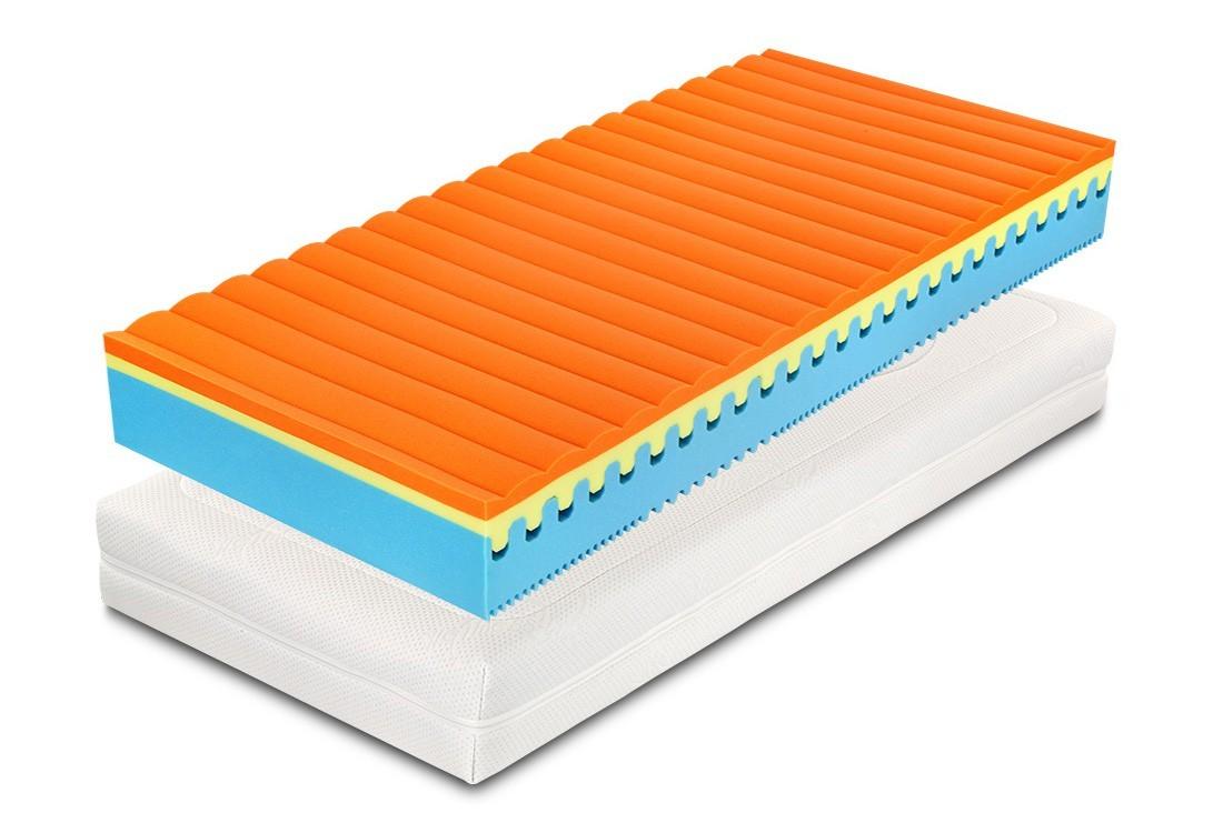 Spálne ZLACNENÉ Sweet Sleep - Matrace, 26 cm (90x200)