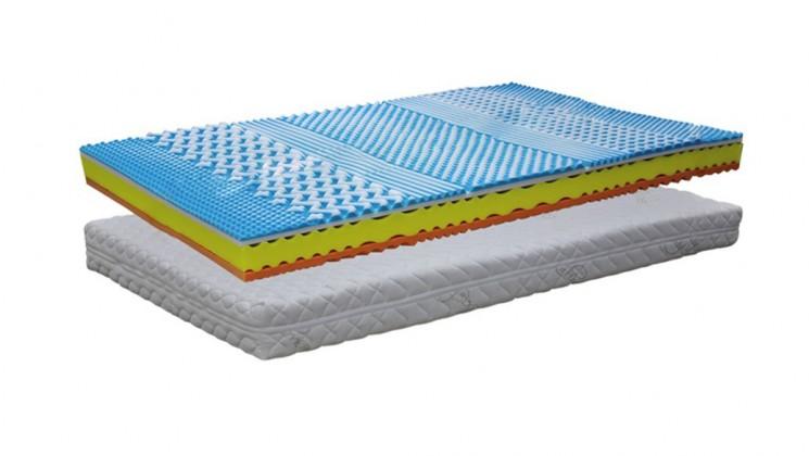 Vážim do 90 kg Matrac Soft Sleep - 140x200x24
