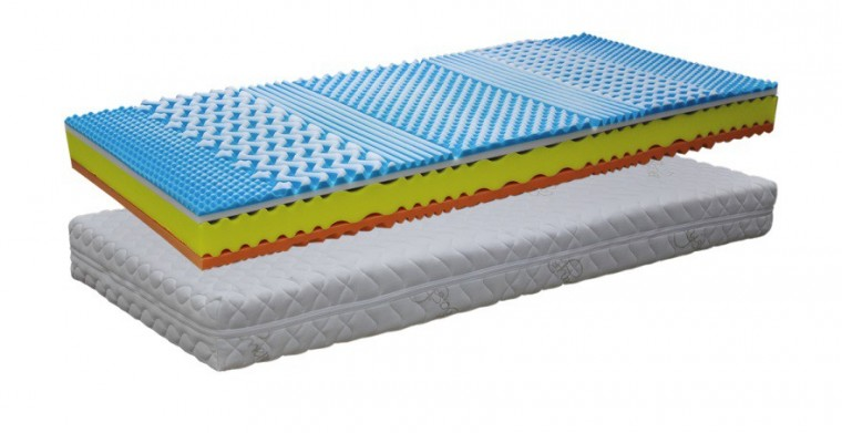 Vážim do 90 kg Matrac Soft Sleep - 80x200x24