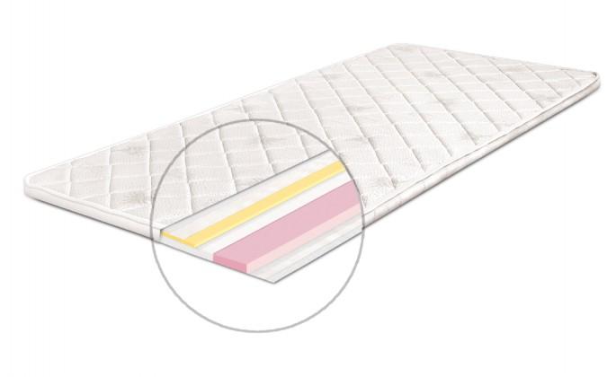 Vrchné matrace Matracový topper Niobe - komprimovaný - 90x200x5