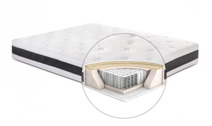 Všechny rozmery Matrac Hefaistos - komprimovaný - 140x200x25