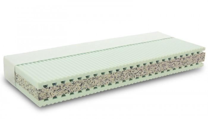 Zľavnené matrace a rošty Matrac Ares 90x200 - II. akosť