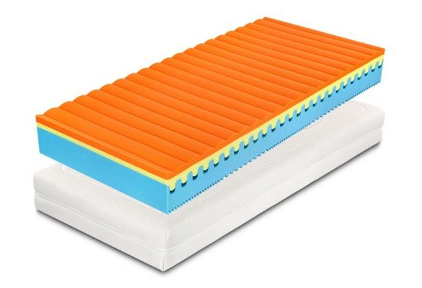 Zľavnené matrace a rošty Matrace Sweet Sleep 26 cm (90x200) - II. akosť