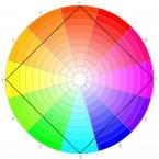 Ako zladiť farby nábytku?